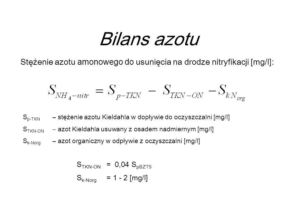 Bilans azotu Stężenie azotu amonowego do usunięcia na drodze nitryfikacji [mg/l]: